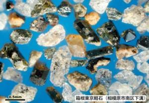 火山灰を顕微鏡で見てみよう @ 相模原市立博物館 実習実験室 | 相模原市 | 神奈川県 | 日本