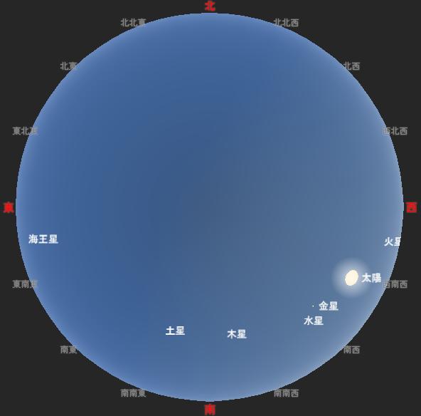 10月のさがみはら宇宙の日「水星を観察しよう!」